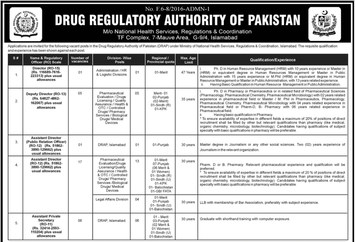 Advertisement for Drug Regulatory Authority of Pakistan Jobs 2019 Page No. 1/2