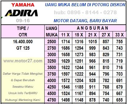 Yamaha-GT-125-Daftar-Harga-Adira-0916