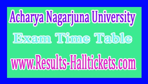 Acharya Nagarjuna University M.Ed 2nd Year Jan 2017 Exam Time Table