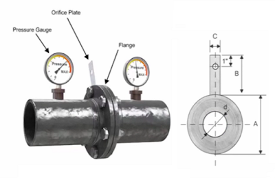 Flow Meter Orifice