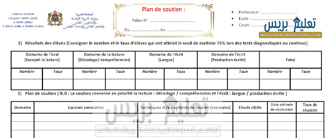 نموذج خطة الدعم بالفرنسية للإبتدائي - Plan de soutien