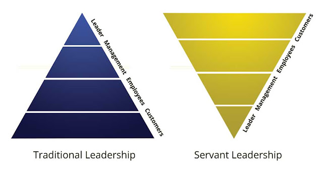 Servant- Leadership- One