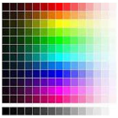 Cara Mengganti Warna LINK Pada Blog dengan Merubah kode HTML