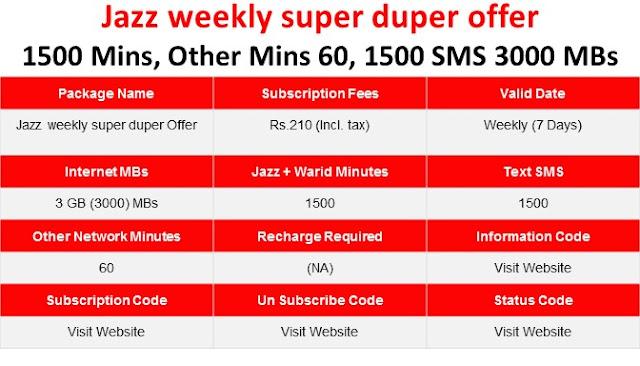 Jazz weekly super duper offer