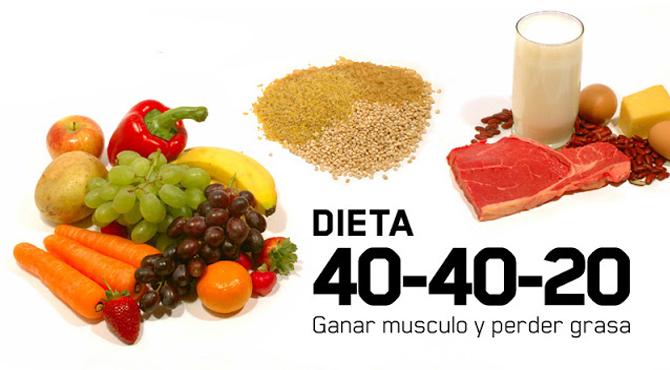 Dietas para bajar de peso