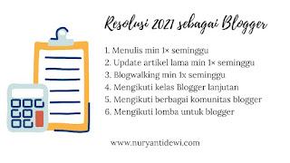 Resolusi tahun 2021 sebagai blogger