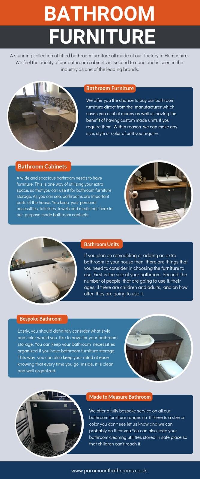 Units factory furniture components