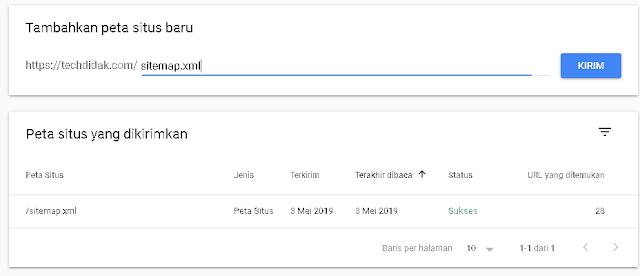 tambahkan peta situs baru submit google webmasters