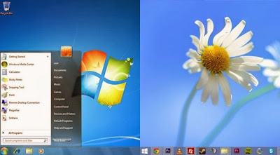 Windows 8 and  Windows 7 Dual Boot