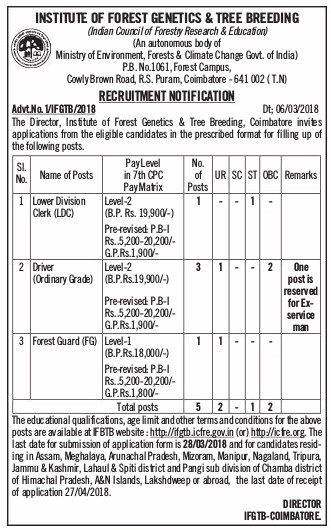 IFGTB Coimbatore Application 2018 Clerk, Forest Guard Posts