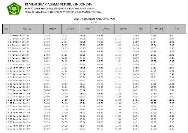 Jadwal Imsakiyah Ramadhan 1442 H Kabupaten Seruyan, Provinsi Kalimantan Tengah