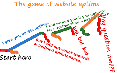 web hosting companies can play games with bloggers.