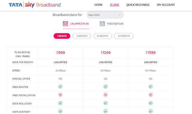 Tata Sky Broadband is providing Extra usage for 6 months.