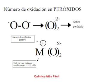 https://descubrirlaquimica2.blogspot.com/2019/11/los-peroxidos-no-se-simplifican.html