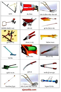 Smart Hand Tools Kit List