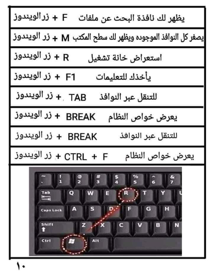 اسرار لوحة مفاتيح الكمبيوتر 12