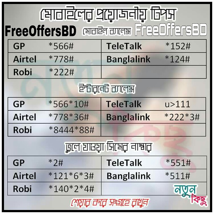 Bangladeshi All Mobile SIM Important Service Ussd Code For GP