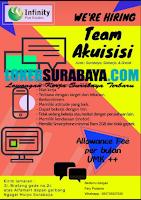 We Are Hiring at Infinity Plus Solution Surabaya Oktober 2020