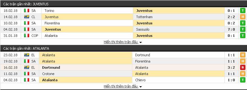 [Hình: Juventus3.jpg]