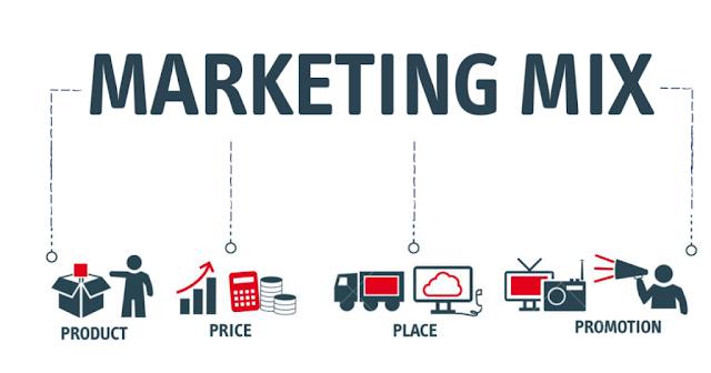 Seputar Marketing Bauran Pemasaran Yang Perlu Kalian Ketahui