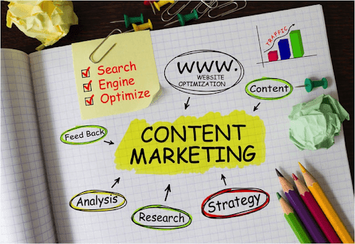 How to perform a content marketing audit?