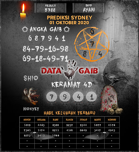 Prediksi Data Gaib Sdy Kamis
