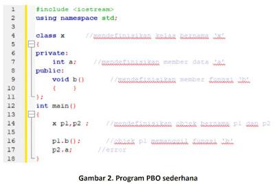 Pemrograman Berorientasi Objek (PBO)