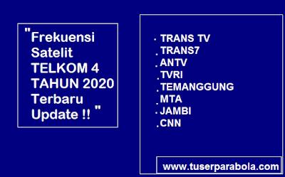 Frekuensi Terbaru TELKOM 4 Tahun 2020