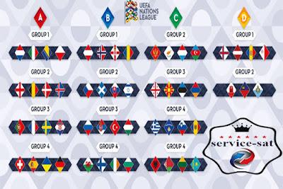 نتائج قرعة دوري الأمم الأوروبية في نسختها الجديد 2020-2021UEFA Nations League