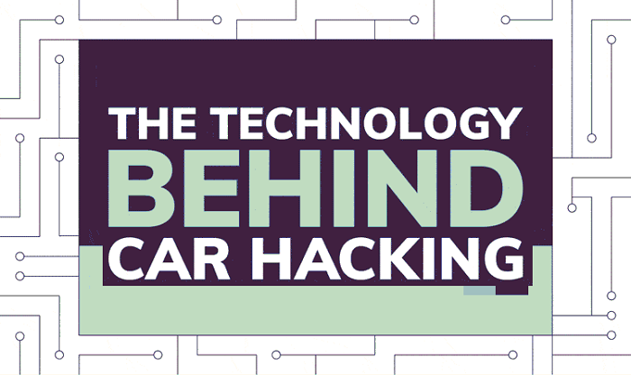 Car Hacking Methods and Ways to Prevent Car Hacking