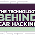 Top 5 Car Hacking Methods and Ways to Prevent Car Hacking - Infographic