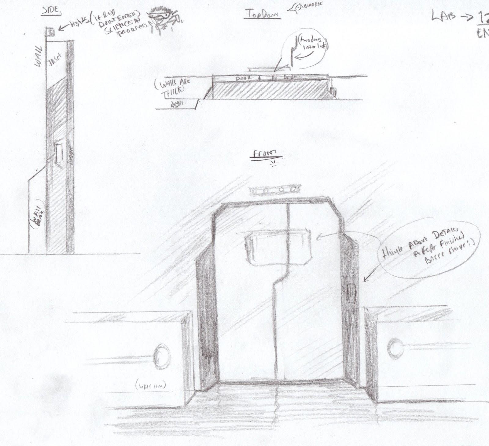NUA Blog: April 2012