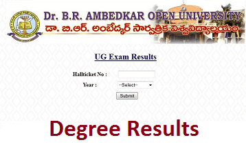 Dr-BR-Ambedkar-Open-university-Degree-Results
