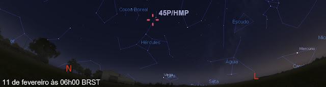 Cometa 45P/HMP - 7 a 11 de fevereiro