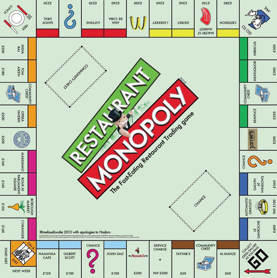 Monopoly Deutsch