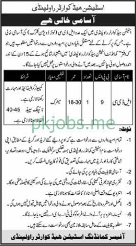 Latest Pak Army Station Headquarter Rawalpindi Posts 2021