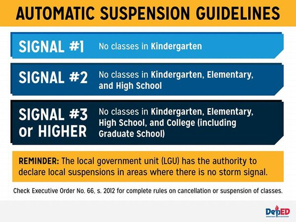 automatic class suspension guidelines 2016
