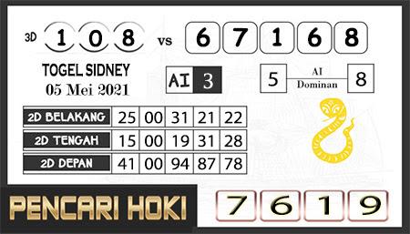 Prediksi Pencari Hoki Sdy Rabu 05-Mar-2021