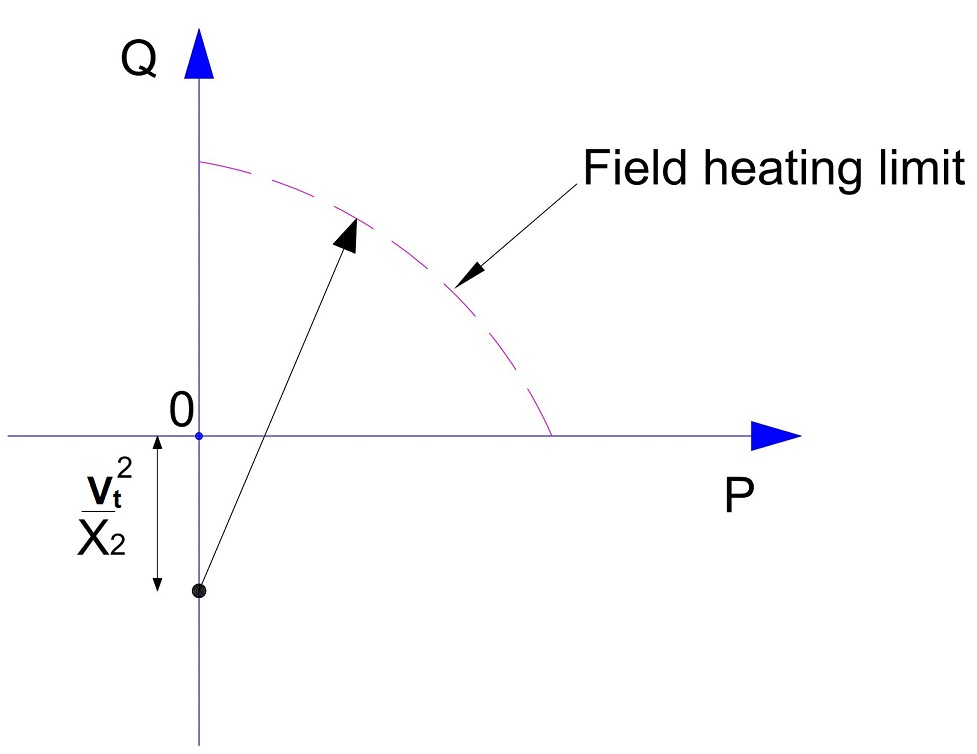 constructing heating cooling curve Making a cooling curve and a heating curve for construct a data table that you can use to record the data you inquiry lab: heating and cooling curves.