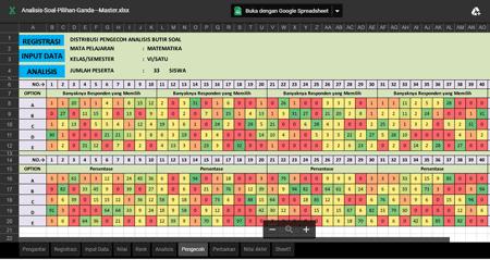Aplikasi Analisis Soal UAS PG, Isian, dan Uraian