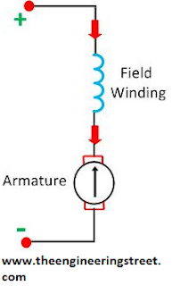 Electrical Motor Principle, Working, Construction And Diagram