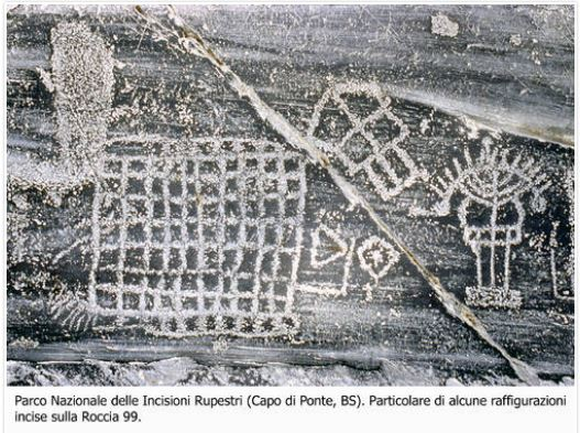 Ancient Rock Drawing of Valcamonica