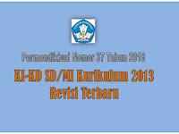 Unduh KI-KD Bahasa Indonesia SD/MI KK 2013 Terbaru Berdasarkan Permendikbud Nomor 37 Tahun 2018