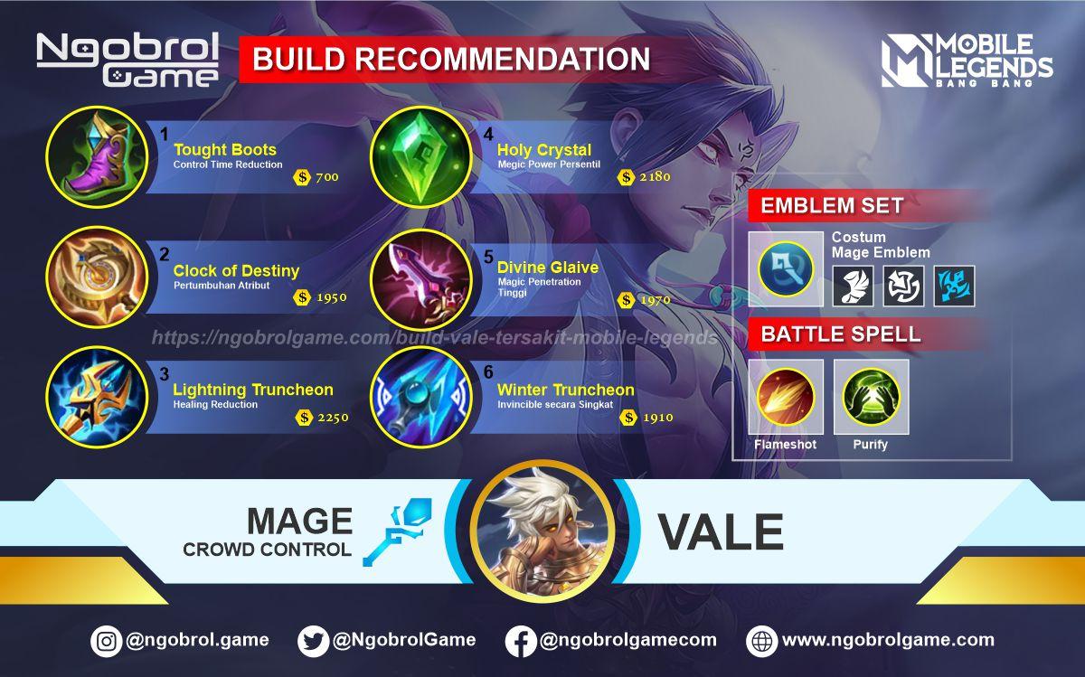 Build Vale Savage Mobile Legends