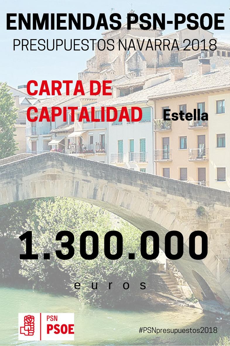 Sin Carta de Capitalidad