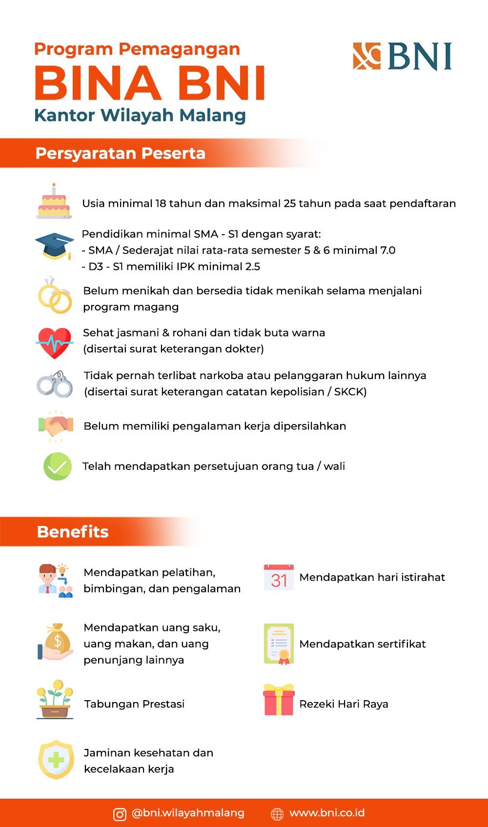 Lowongan Kerja Bina Bank Negara Indonesia Tingkat SMA SMK D3 S1 Oktober 2020