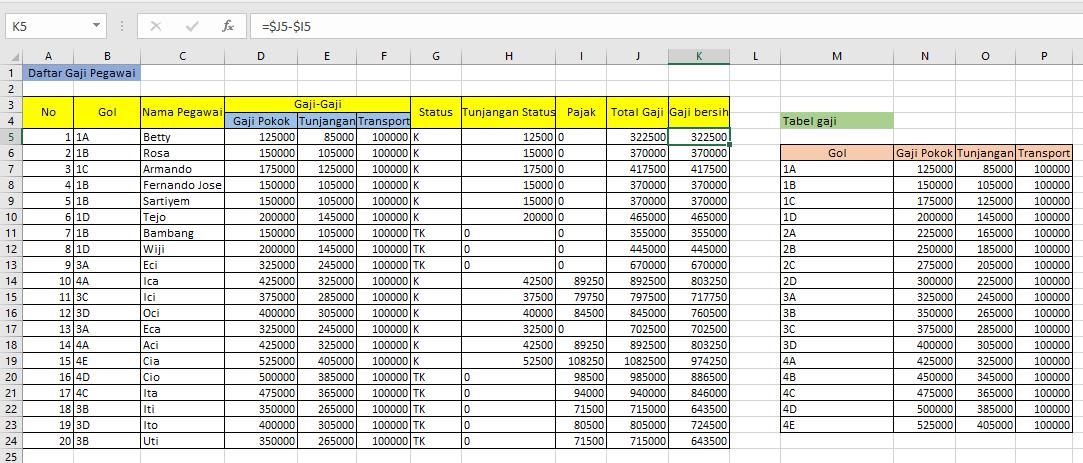 Cara Menghitung PPh Pasal 21 Menggunakan Ms. Excel
