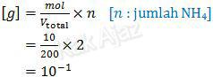 Molaritas garam yang terhidrolisis, [g]=mol/V_total ×n