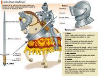http://1.bp.blogspot.com/-7B_bN0teKjE/TdayBoko0cI/AAAAAAAAASc/fFXxu98cKPw/s1600/el-caballero-medieval-52kb.jpg