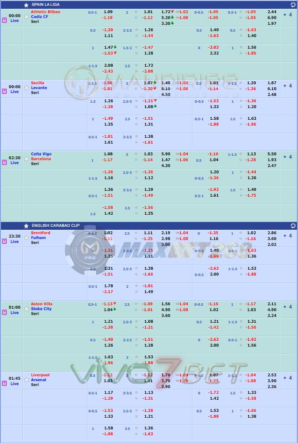 Jadwal Pertandingan Sepakbola Hari Ini, Kamis Tgl 01 - 02 Oktober 2020